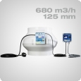 Ventilation Kit Digital 680 Temp.